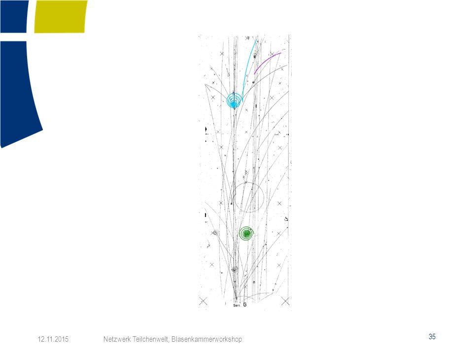 Grün: Elektron, dessen Spur durch Wechselwirkung mit einem Strahlteilchen sichtbar ist