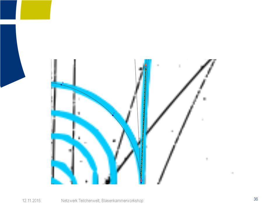 Vektoraddition: rechts Positron und Gesamtimpuls, links Elektron: hier kaum zu sehen: nächste Folie