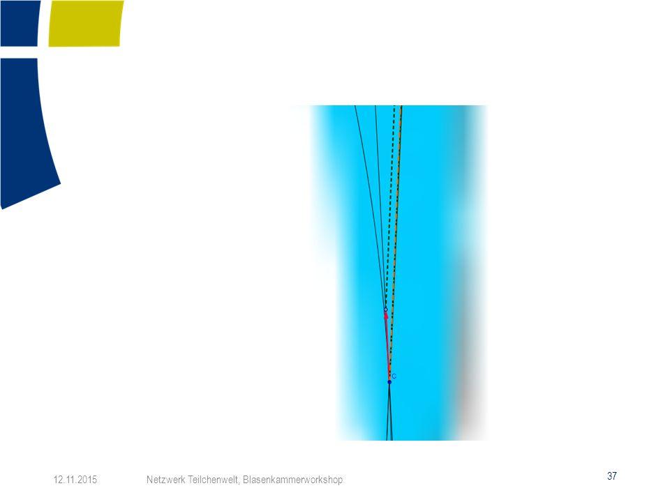 Vergrößerung des Ausschnittes um den Vertex (Umwandlungspunkt des Photons)