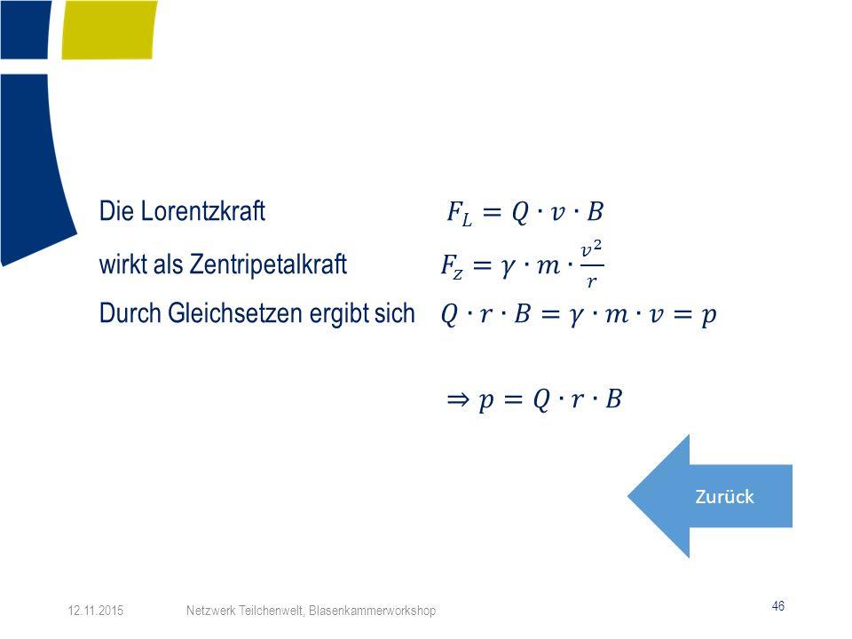 Die Lorentzkraft 𝐹 𝐿 =𝑄∙𝑣∙𝐵 wirkt als Zentripetalkraft 𝐹 𝑧 =𝛾∙𝑚∙ 𝑣 2 𝑟