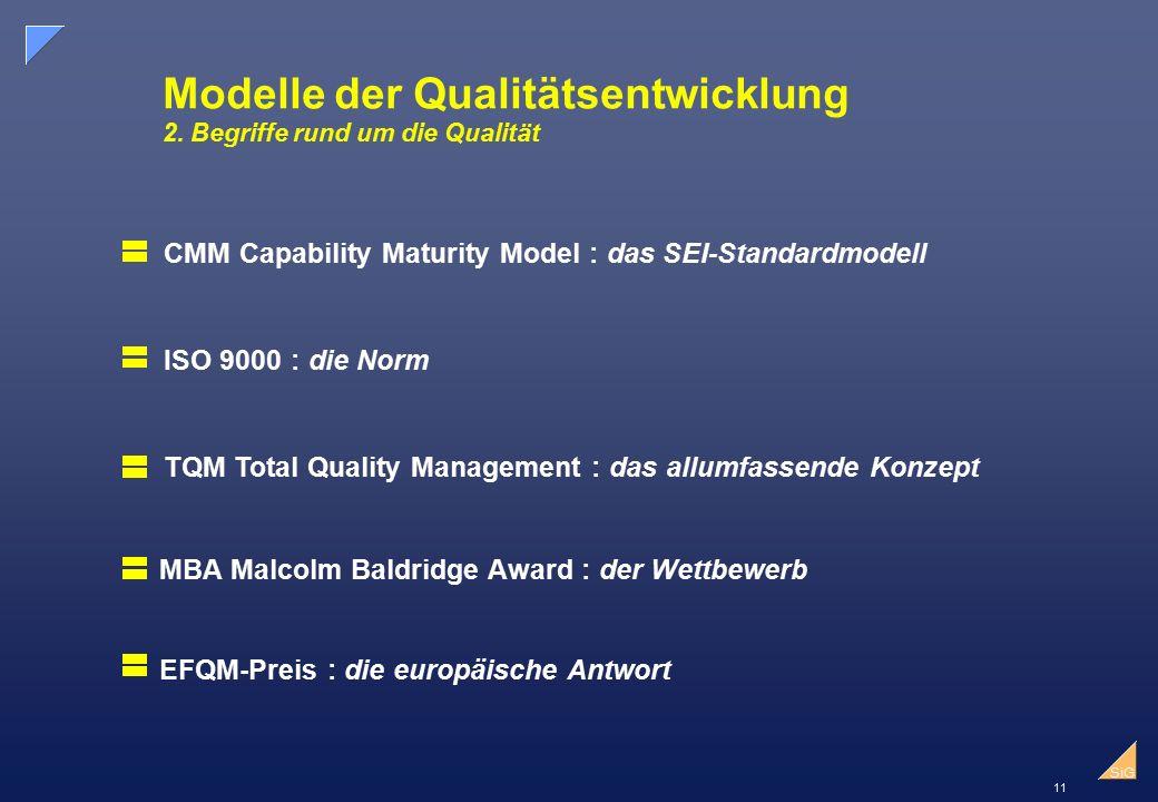 Modelle der Qualitätsentwicklung 2. Begriffe rund um die Qualität