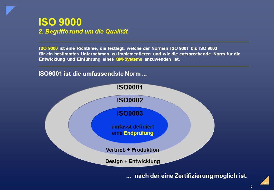 ISO 9000 2. Begriffe rund um die Qualität