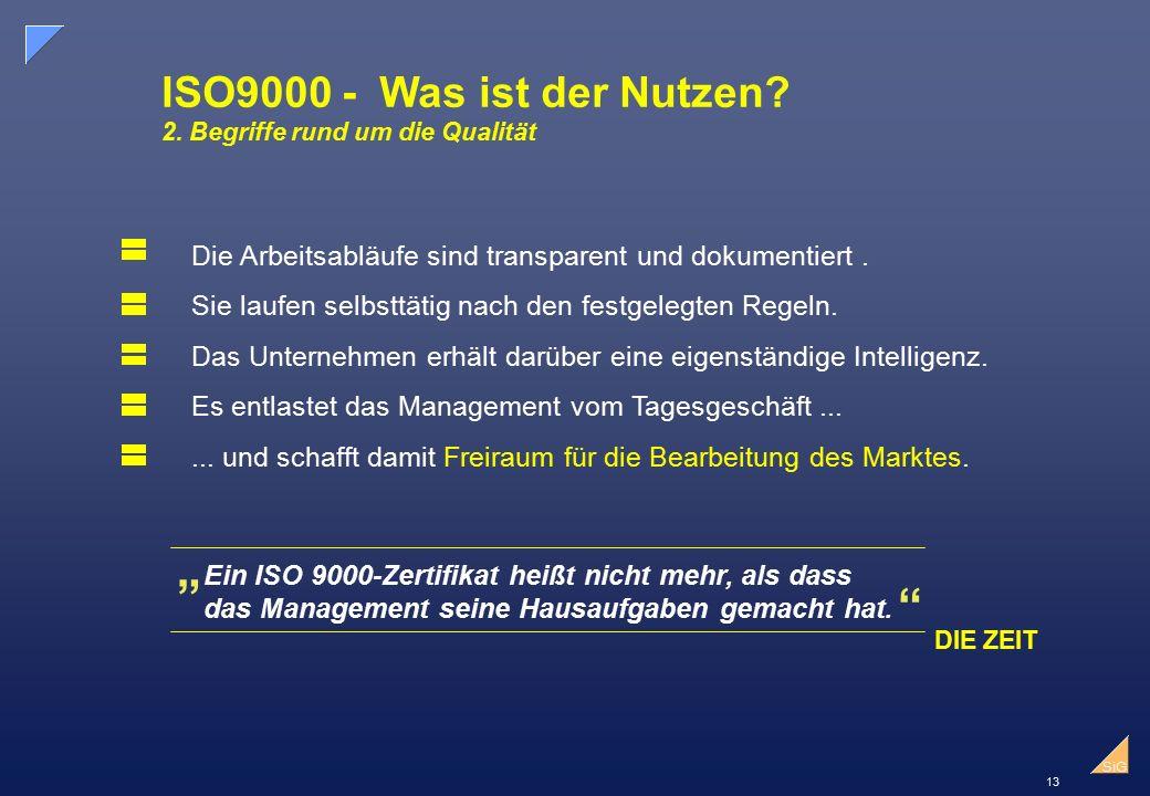 ISO9000 - Was ist der Nutzen 2. Begriffe rund um die Qualität