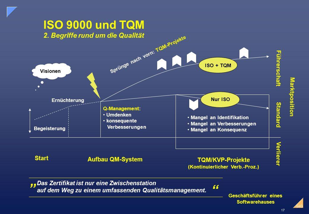 ISO 9000 und TQM 2. Begriffe rund um die Qualität