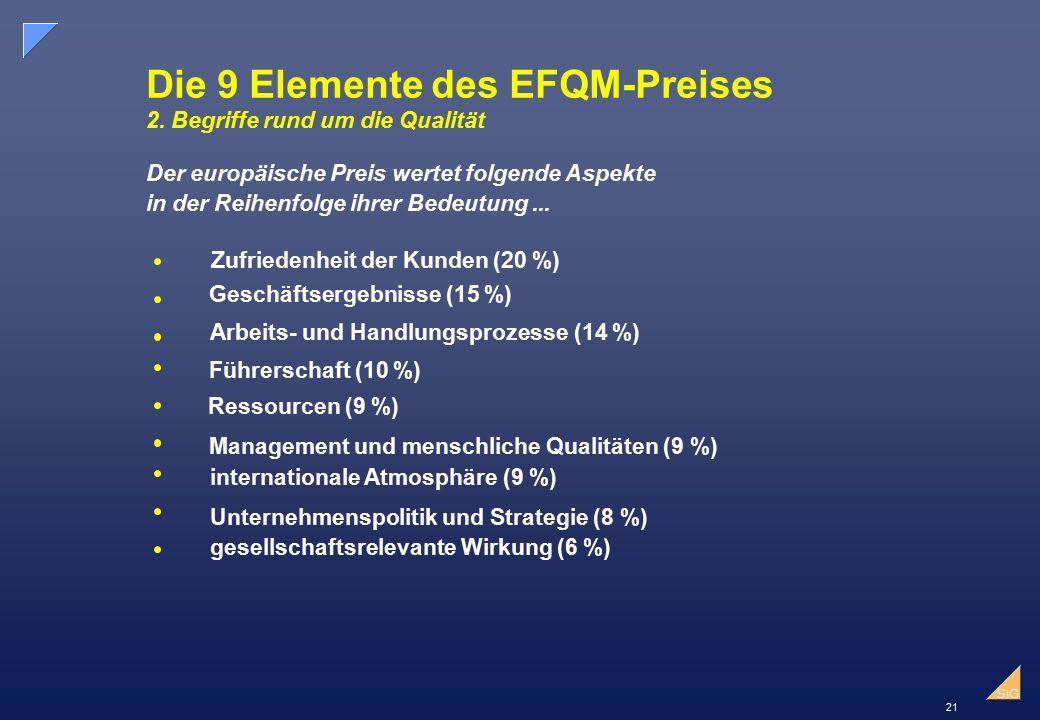 Die 9 Elemente des EFQM-Preises 2. Begriffe rund um die Qualität