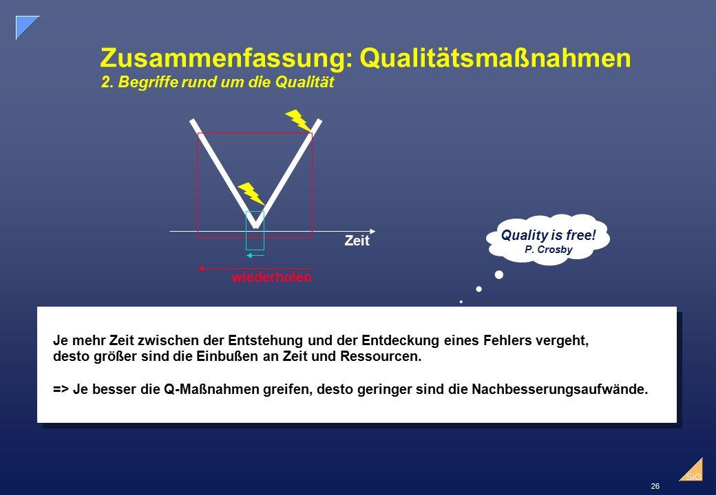 Zusammenfassung: Qualitätsmaßnahmen 2. Begriffe rund um die Qualität