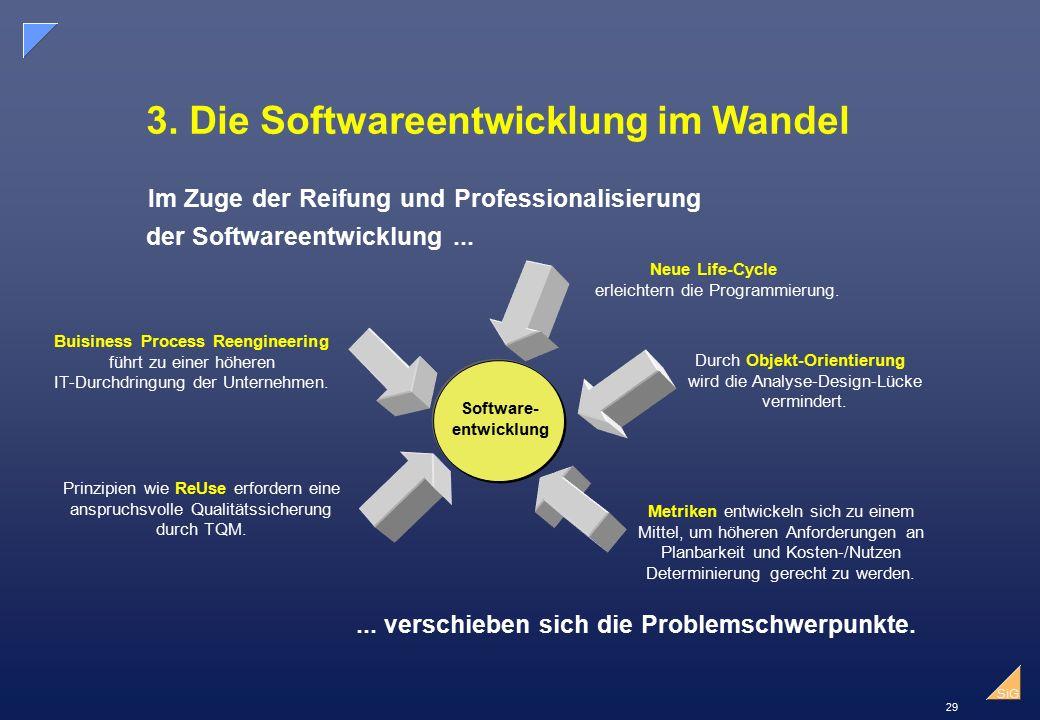 3. Die Softwareentwicklung im Wandel