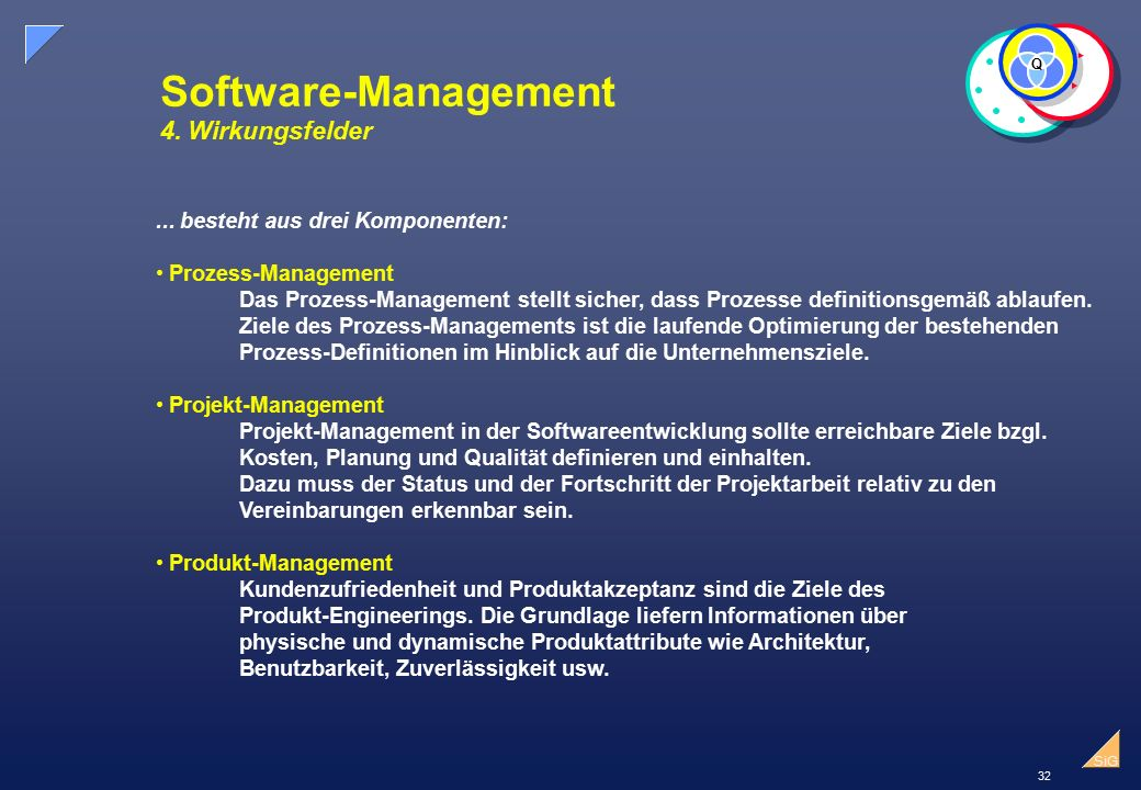 Software-Management 4. Wirkungsfelder