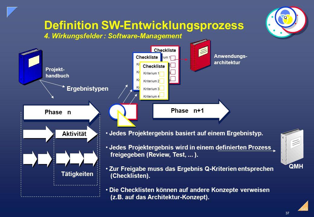 Q Definition SW-Entwicklungsprozess 4. Wirkungsfelder : Software-Management. Kriterium 1. Kriterium 2.