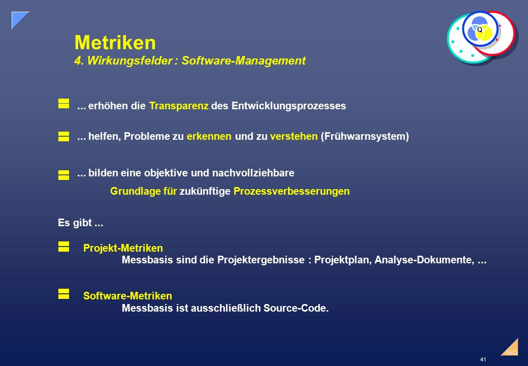 Metriken 4. Wirkungsfelder : Software-Management