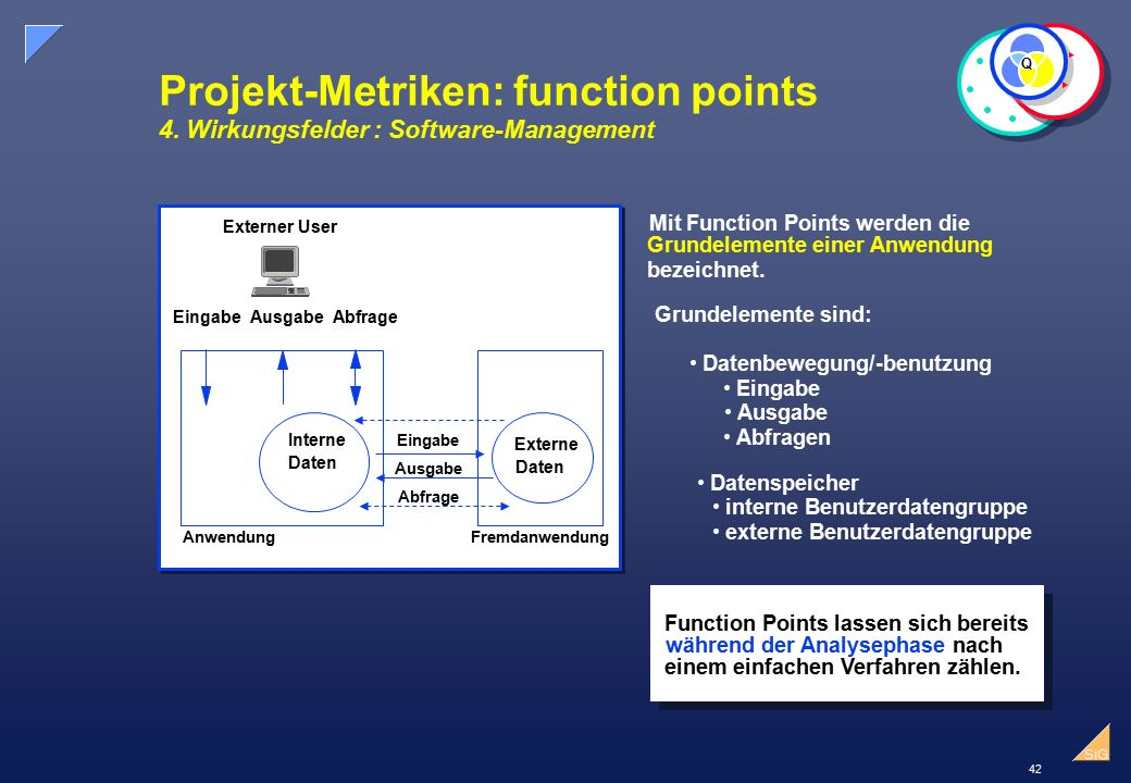 Q Projekt-Metriken: function points 4. Wirkungsfelder : Software-Management. Externer User. Mit Function Points werden die.