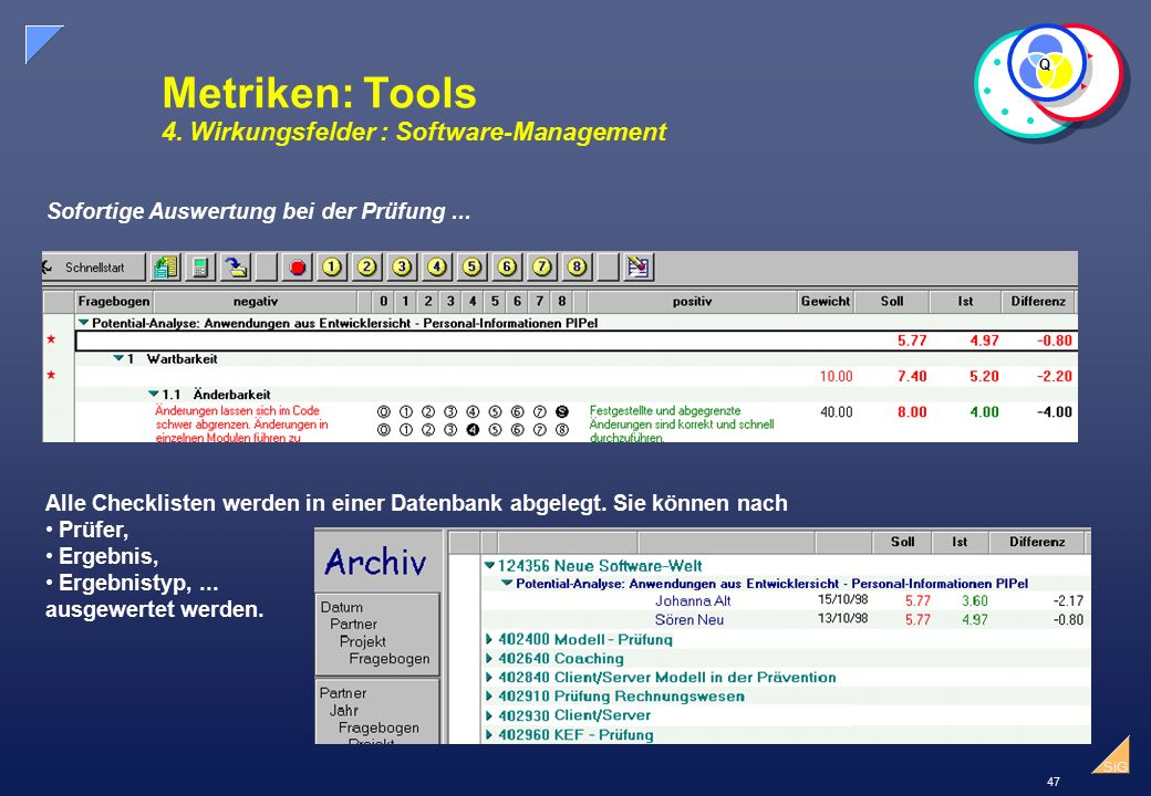 Metriken: Tools 4. Wirkungsfelder : Software-Management