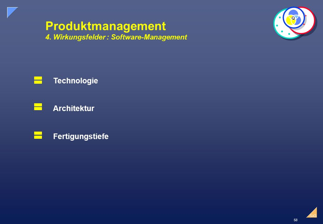 Produktmanagement 4. Wirkungsfelder : Software-Management