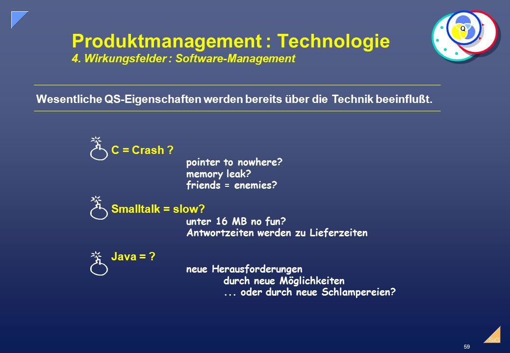 Q Produktmanagement : Technologie 4. Wirkungsfelder : Software-Management. Wesentliche QS-Eigenschaften werden bereits über die Technik beeinflußt.