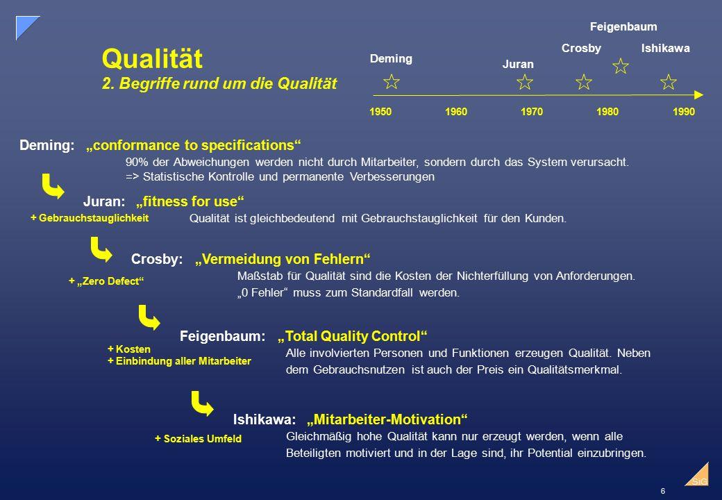 Qualität 2. Begriffe rund um die Qualität