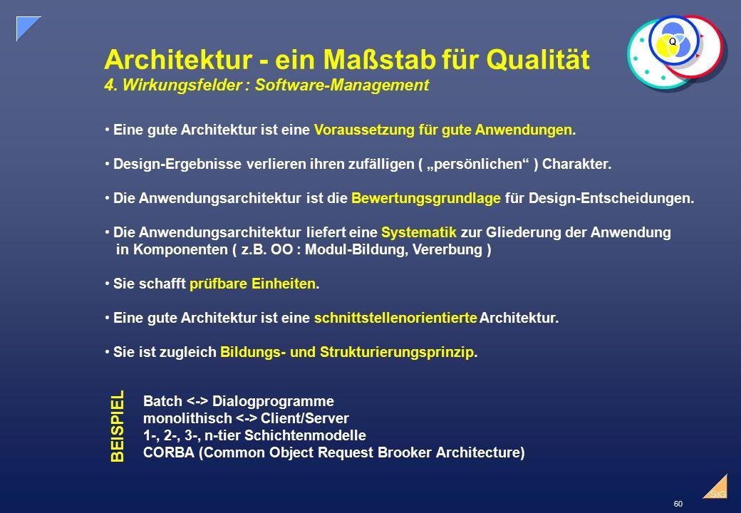 Q Architektur - ein Maßstab für Qualität 4. Wirkungsfelder : Software-Management. Eine gute Architektur ist eine Voraussetzung für gute Anwendungen.