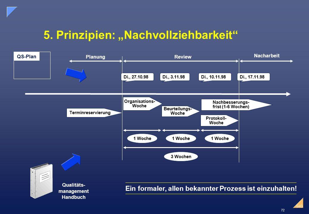 """5. Prinzipien: """"Nachvollziehbarkeit"""