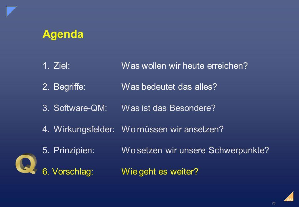 Q Agenda 1. Ziel: Was wollen wir heute erreichen