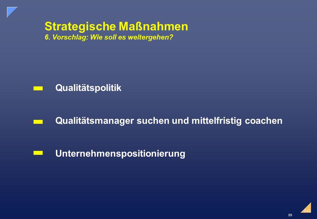 Strategische Maßnahmen 6. Vorschlag: Wie soll es weitergehen