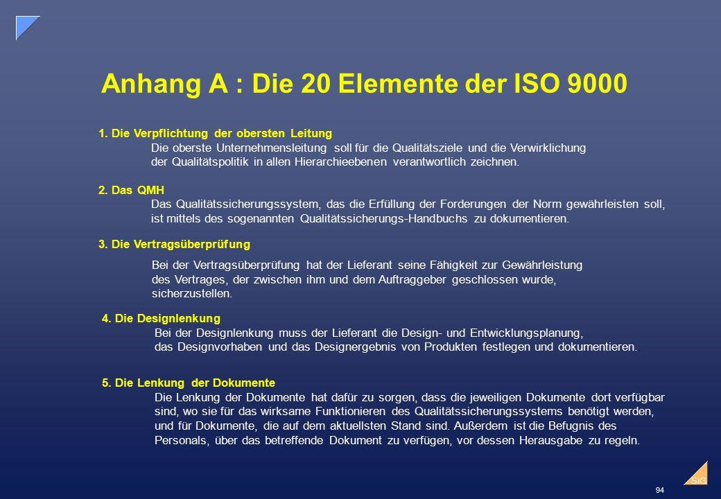 Anhang A : Die 20 Elemente der ISO 9000