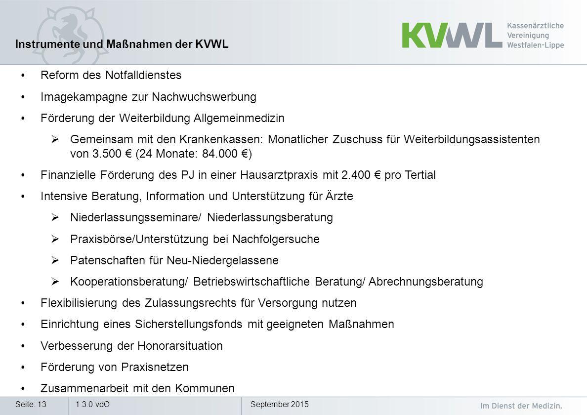 Instrumente und Maßnahmen der KVWL