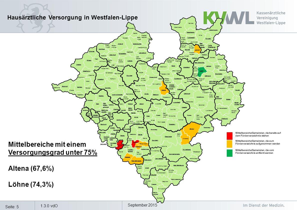 Mittelbereiche mit einem Versorgungsgrad unter 75% Altena (67,6%)
