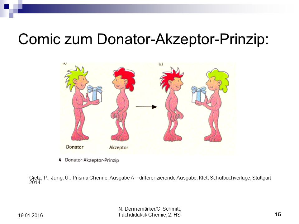 Comic zum Donator-Akzeptor-Prinzip: