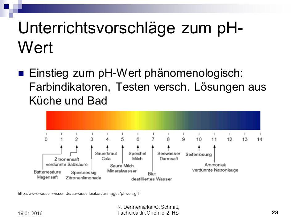 Unterrichtsvorschläge zum pH-Wert