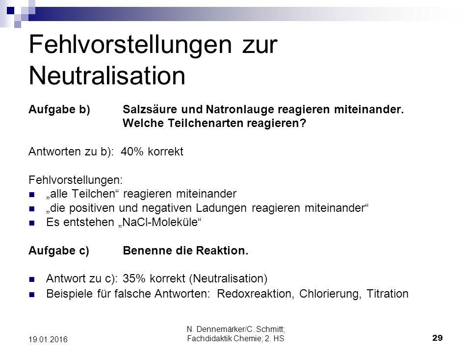 Fehlvorstellungen zur Neutralisation