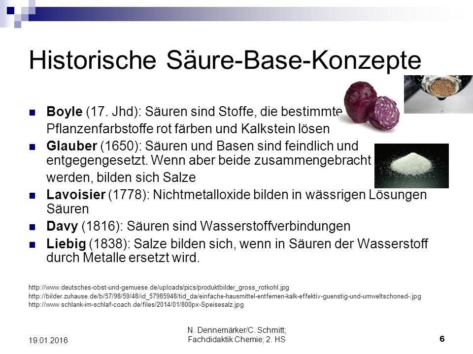 Historische Säure-Base-Konzepte