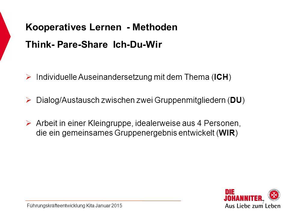 Kooperatives Lernen - Methoden Think- Pare-Share Ich-Du-Wir