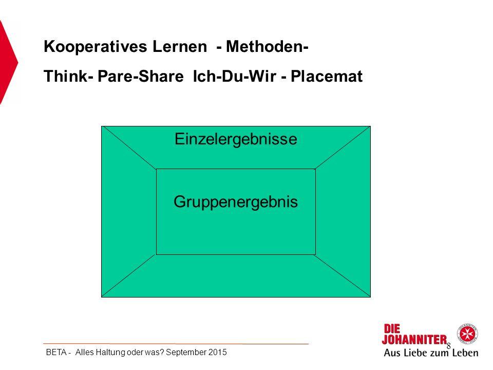 Kooperatives Lernen - Methoden-