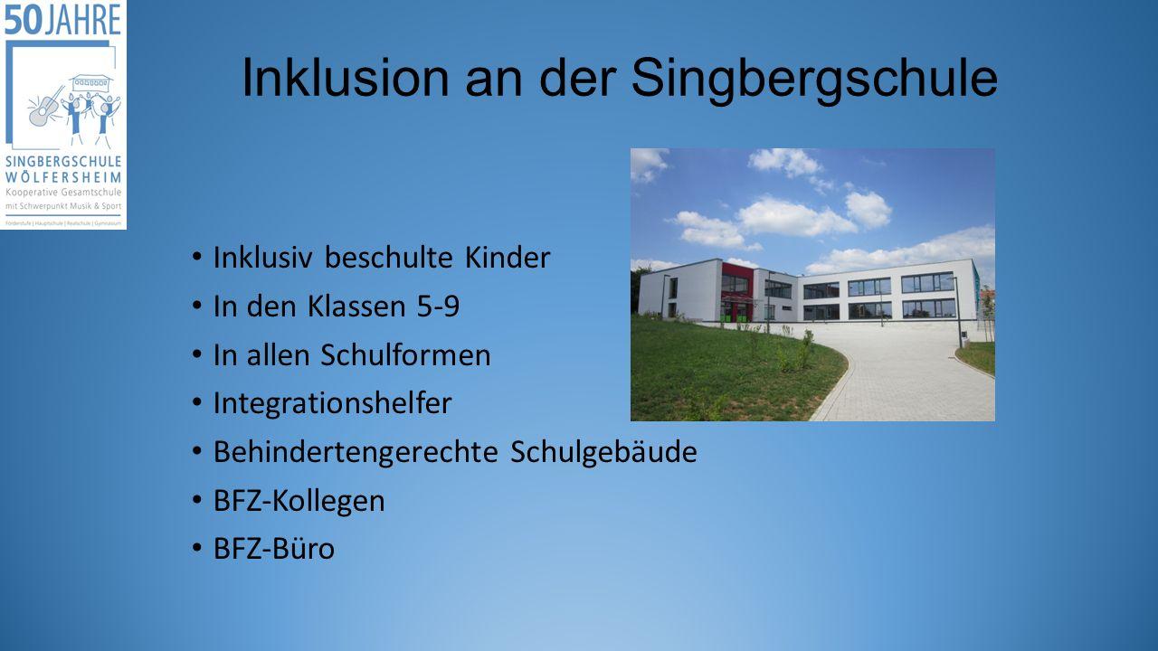 Inklusion an der Singbergschule