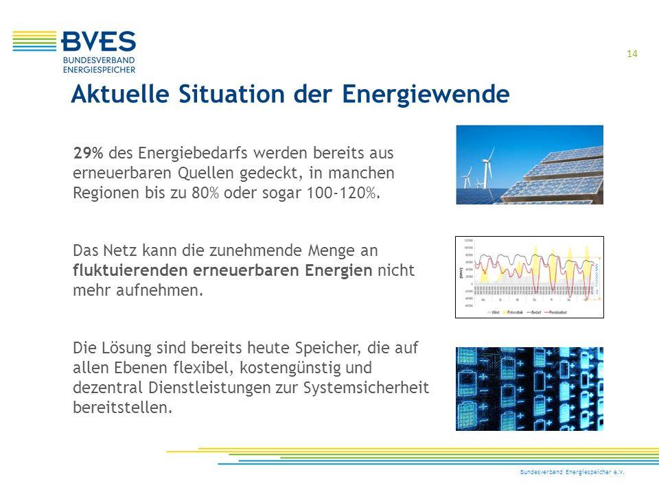Aktuelle Situation der Energiewende