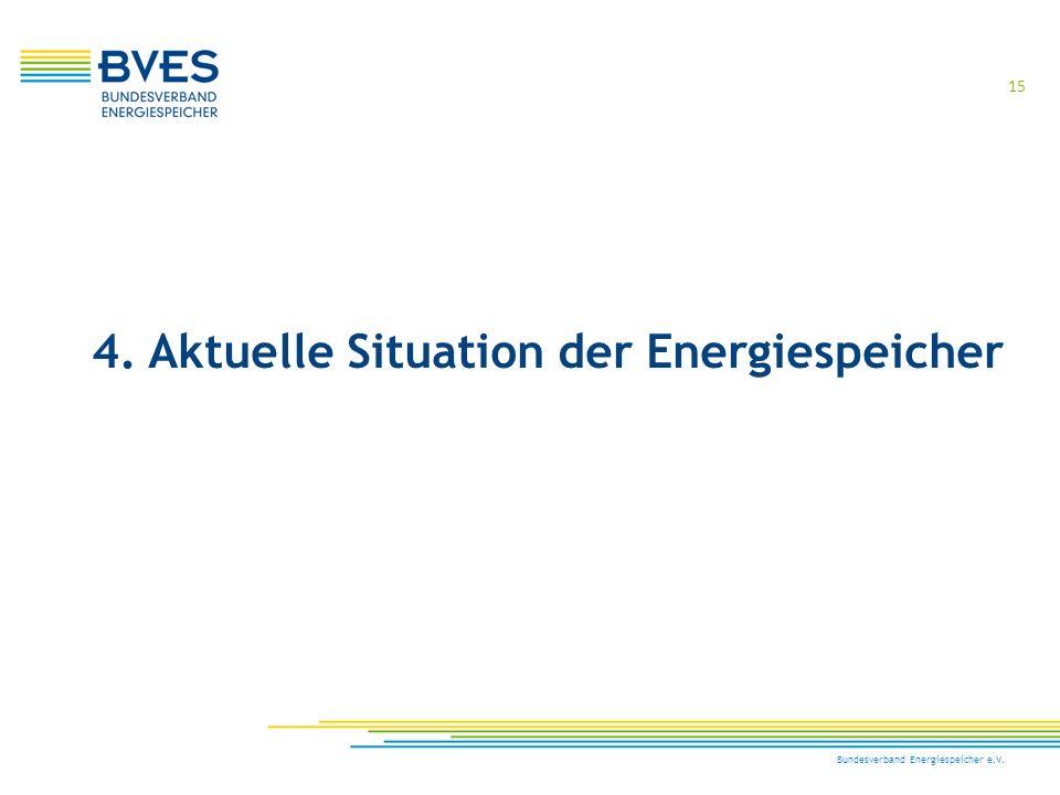 4. Aktuelle Situation der Energiespeicher