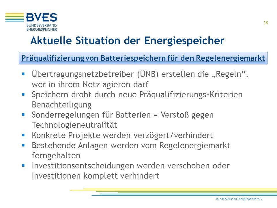 Aktuelle Situation der Energiespeicher