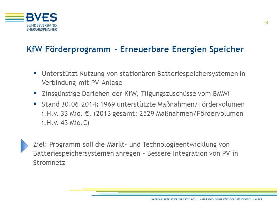KfW Förderprogramm - Erneuerbare Energien Speicher