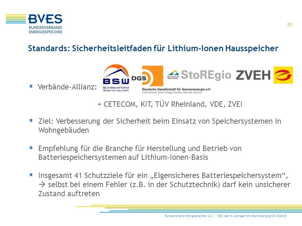 Standards: Sicherheitsleitfaden für Lithium-Ionen Hausspeicher