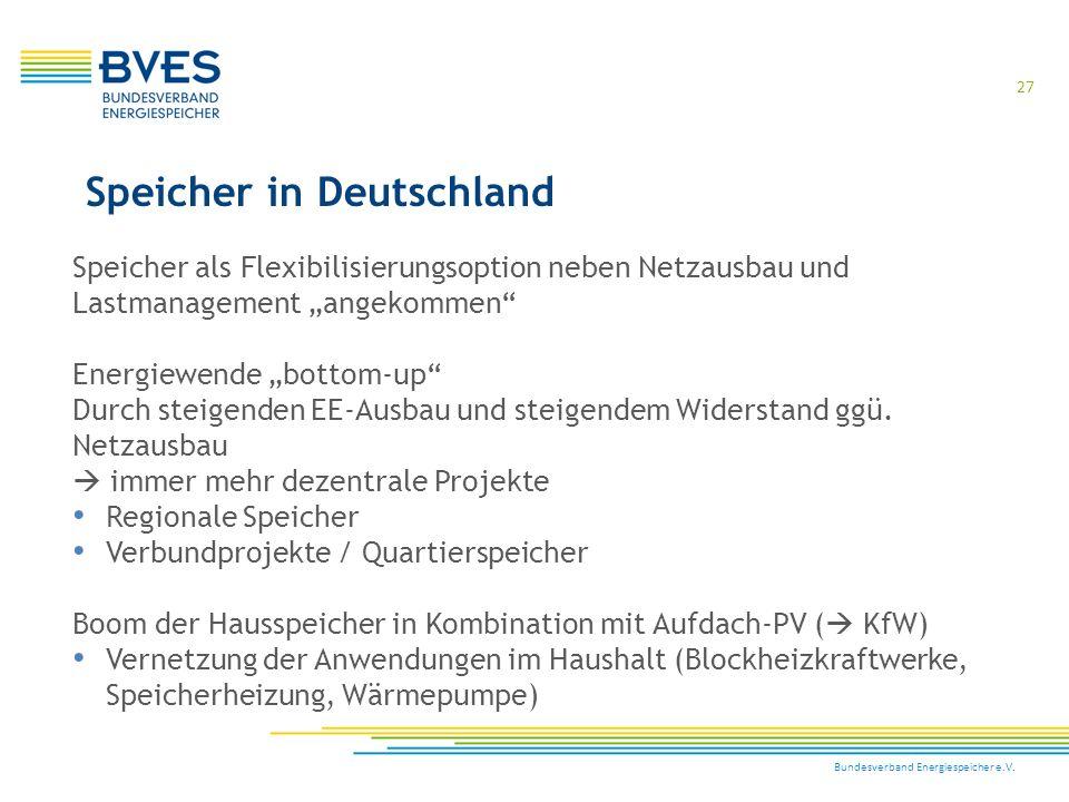 Speicher in Deutschland