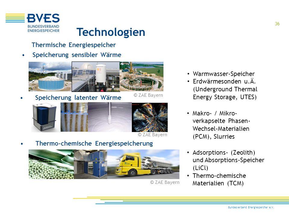 Technologien Thermische Energiespeicher Speicherung sensibler Wärme