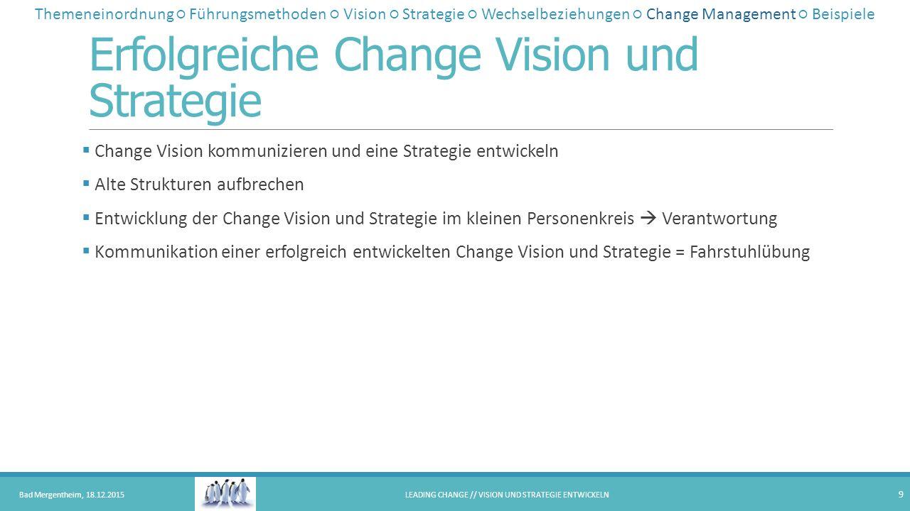 Erfolgreiche Change Vision und Strategie