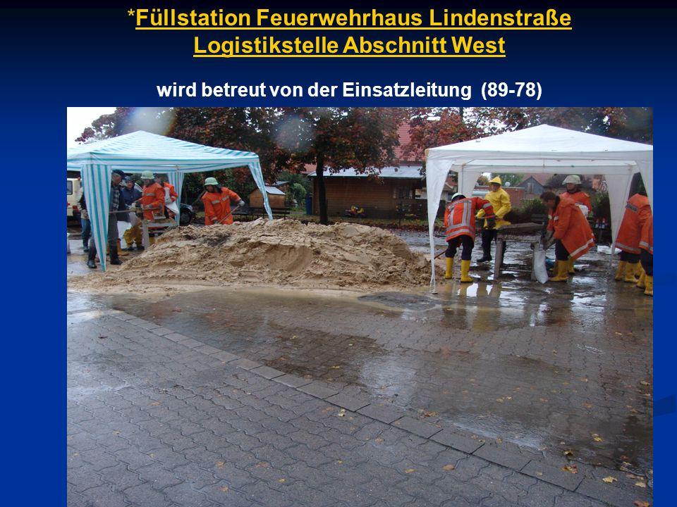 *Füllstation Feuerwehrhaus Lindenstraße Logistikstelle Abschnitt West