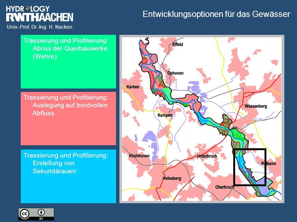 Entwicklungsoptionen für das Gewässer