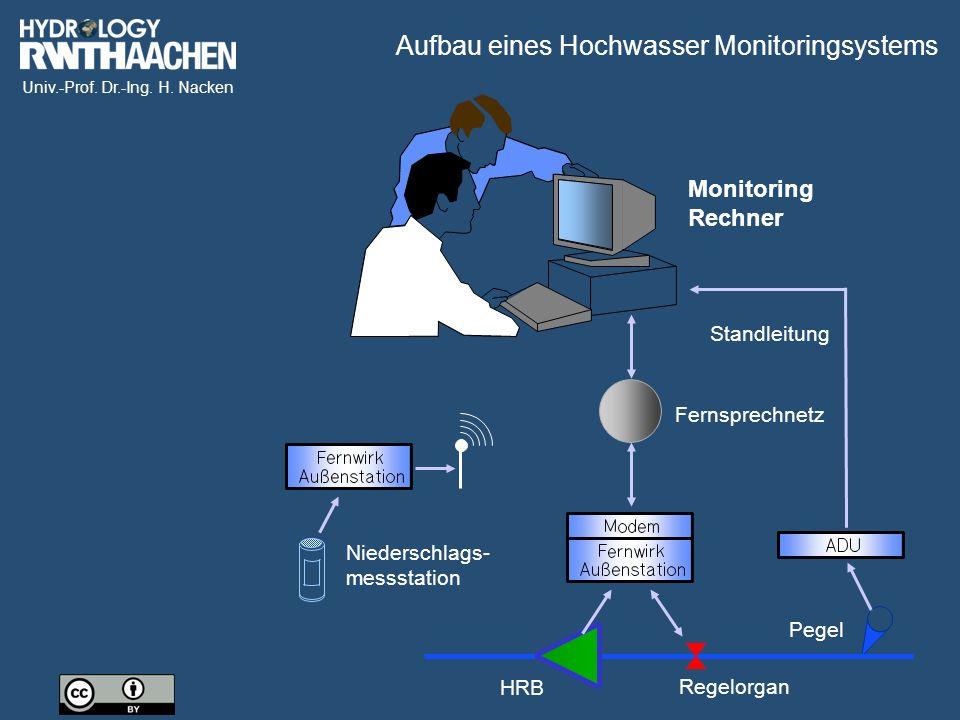 Aufbau eines Hochwasser Monitoringsystems