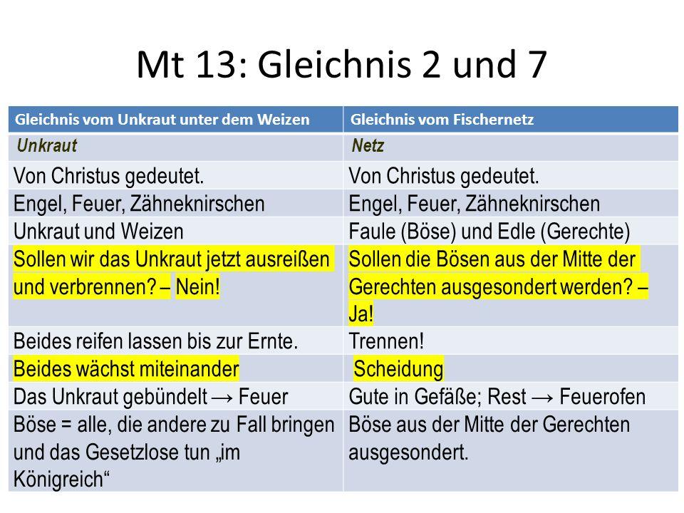 Mt 13: Gleichnis 2 und 7 Von Christus gedeutet.