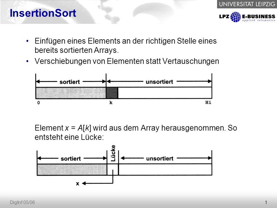 InsertionSort Einfügen eines Elements an der richtigen Stelle eines bereits sortierten Arrays. Verschiebungen von Elementen statt Vertauschungen.