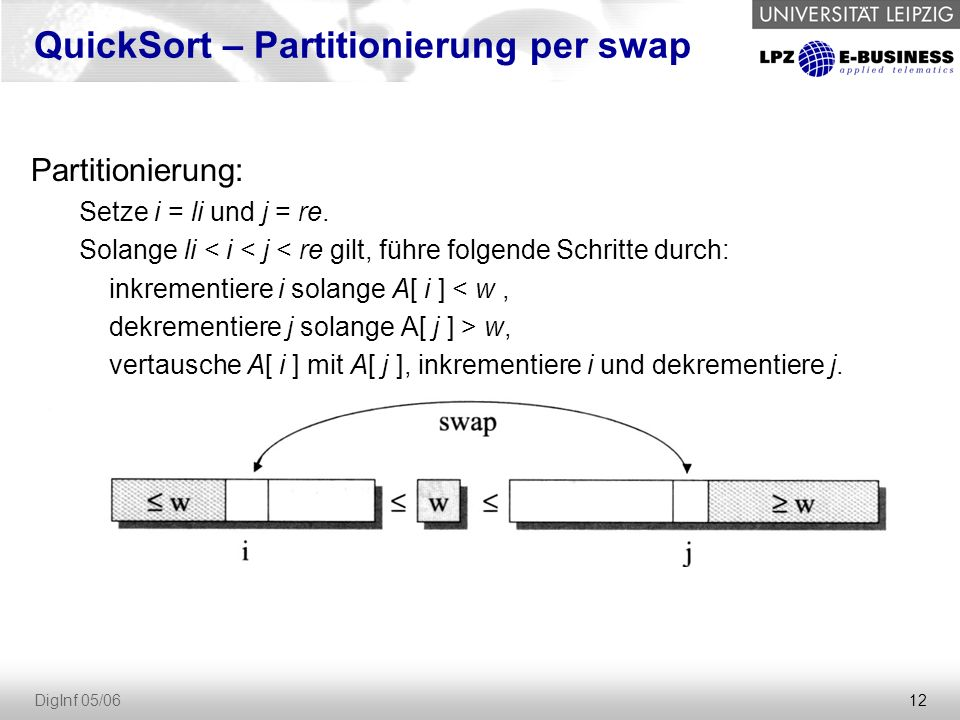 QuickSort – Partitionierung per swap