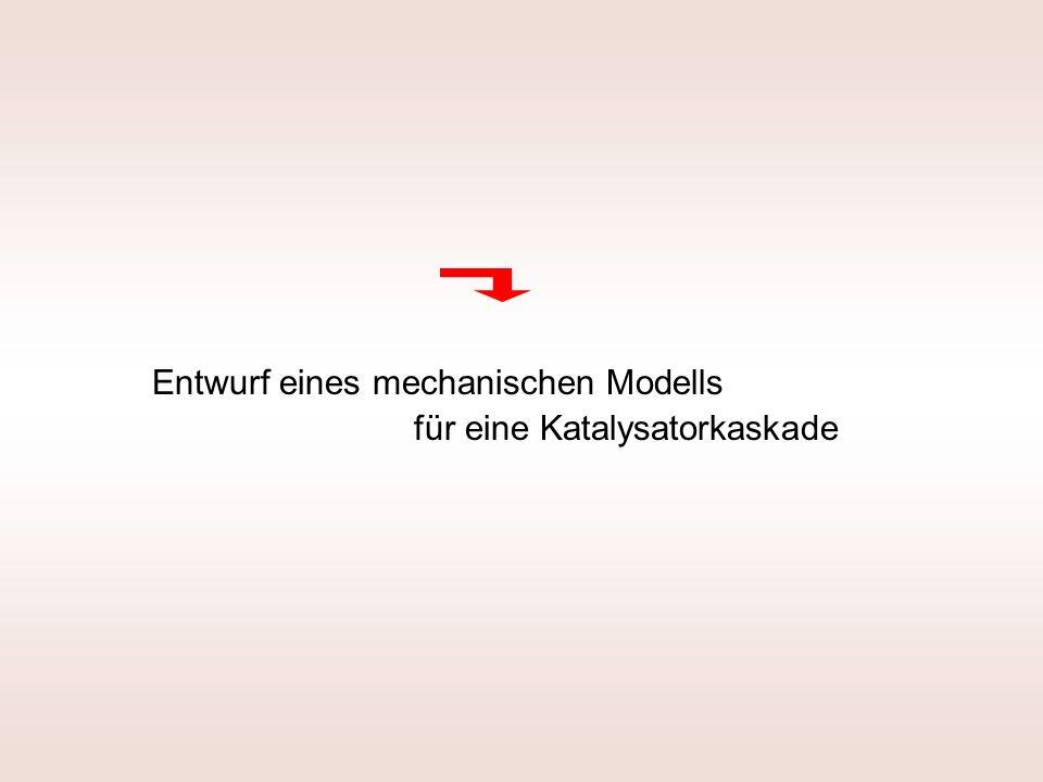 Entwurf eines mechanischen Modells