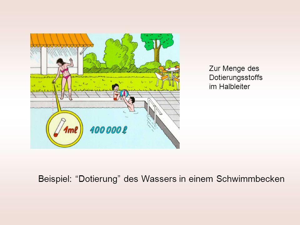 Beispiel: Dotierung des Wassers in einem Schwimmbecken