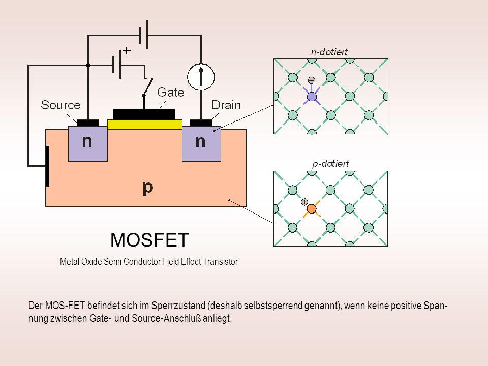 MOSFET Metal Oxide Semi Conductor Field Effect Transistor.